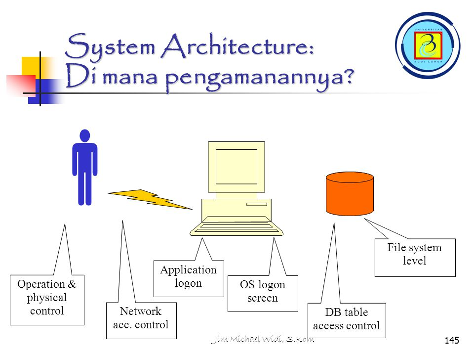 Jim Michael Widi, S.Kom145 System Architecture: Di mana pengamanannya?  OS logon screen File system level DB table access control Operation & physica