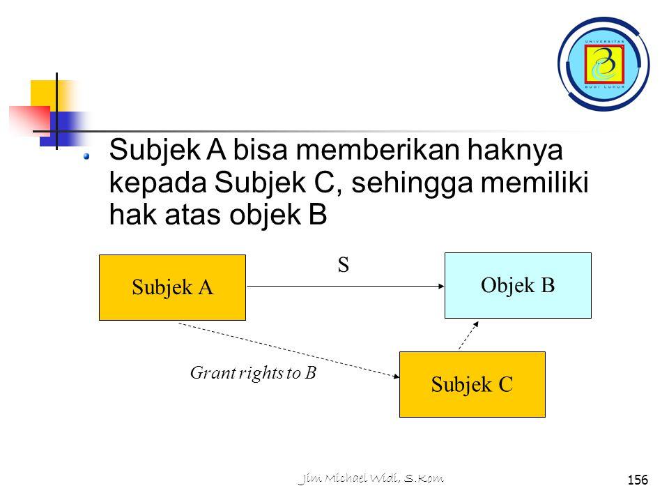 Jim Michael Widi, S.Kom156 Subjek A bisa memberikan haknya kepada Subjek C, sehingga memiliki hak atas objek B Subjek A Objek B S Subjek C Grant rights to B