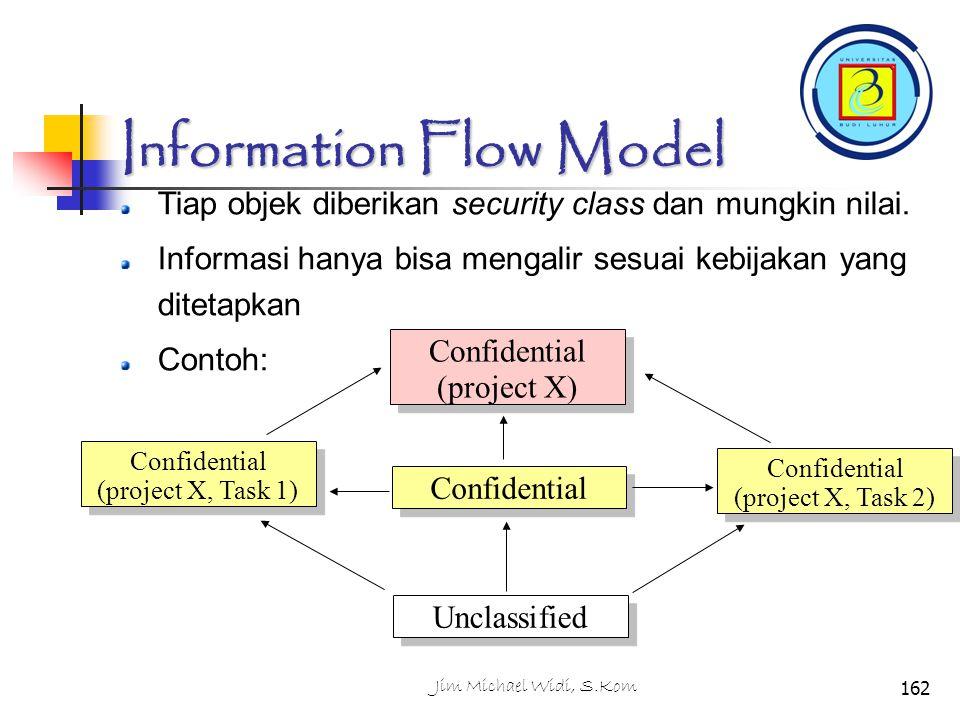 Jim Michael Widi, S.Kom162 Information Flow Model Tiap objek diberikan security class dan mungkin nilai.