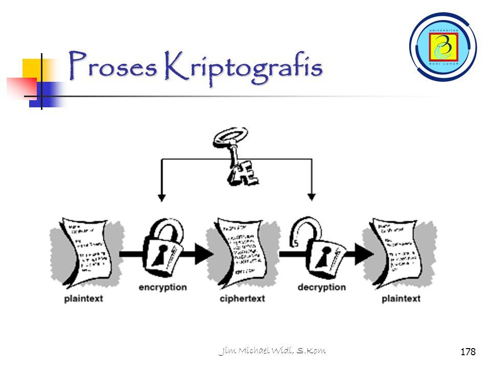 Proses Kriptografis 178Jim Michael Widi, S.Kom