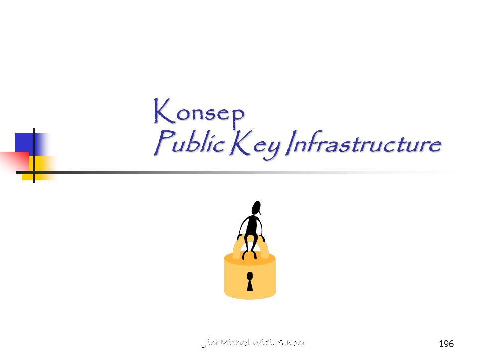 Konsep Public Key Infrastructure 196 Jim Michael Widi, S.Kom