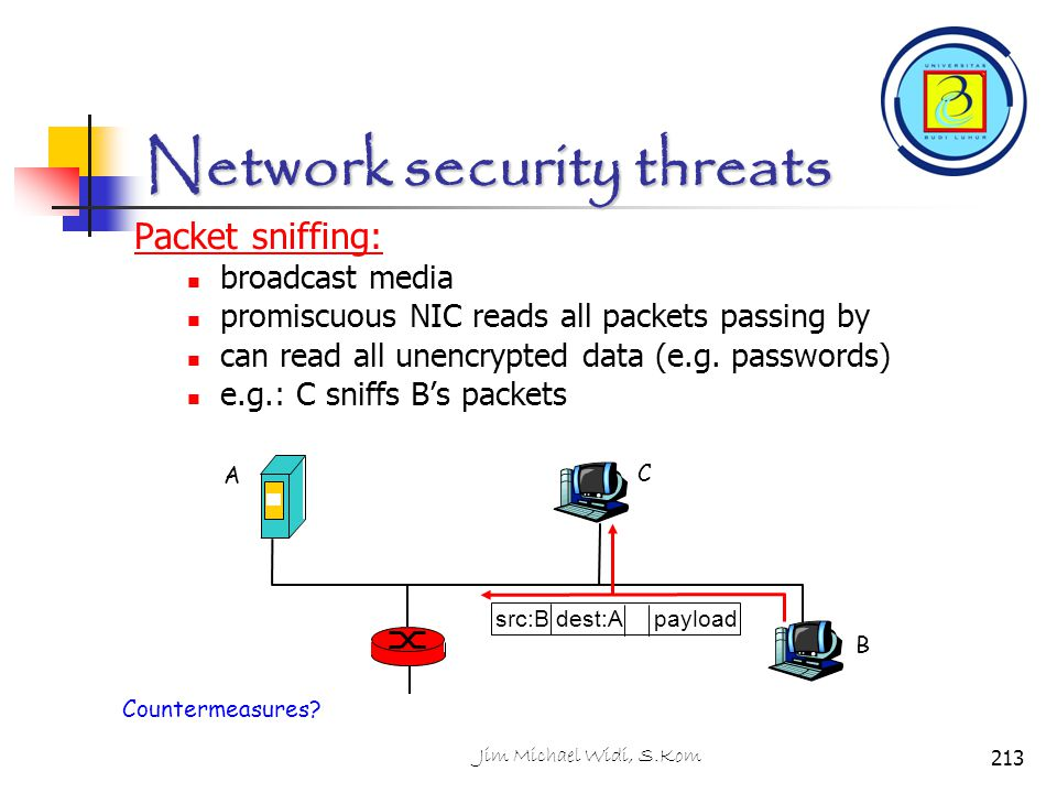 Network security threats Packet sniffing: broadcast media promiscuous NIC reads all packets passing by can read all unencrypted data (e.g. passwords)
