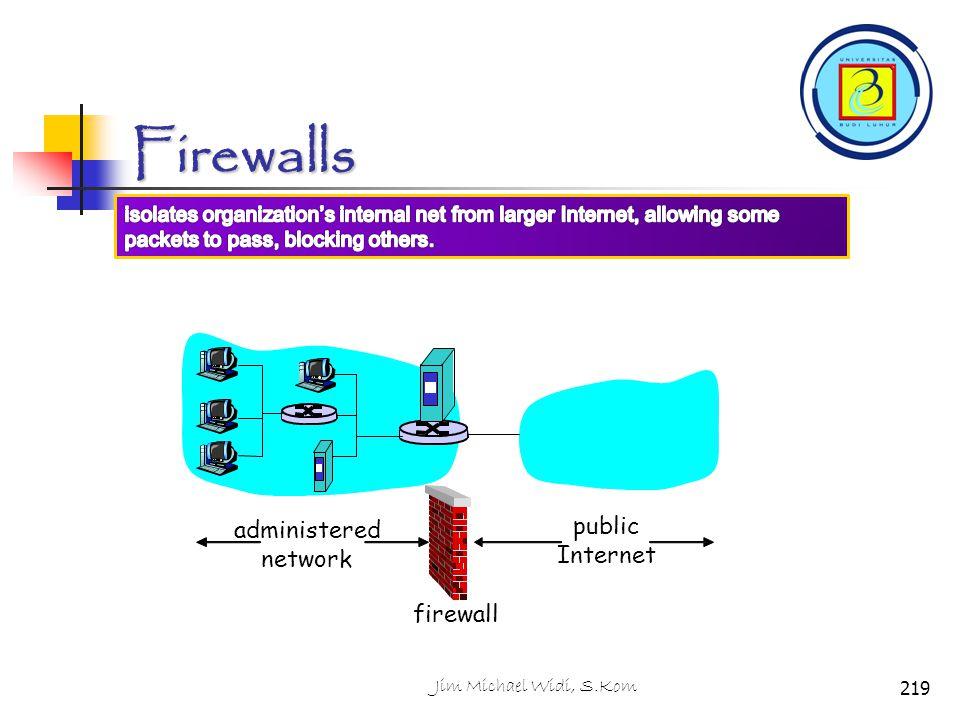 Firewalls firewall 219Jim Michael Widi, S.Kom