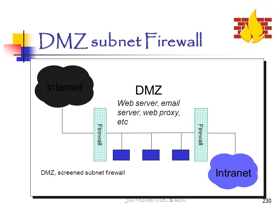 DMZ subnet Firewall Intranet DMZ Internet Firewall Web server, email server, web proxy, etc DMZ, screened subnet firewall 230Jim Michael Widi, S.Kom