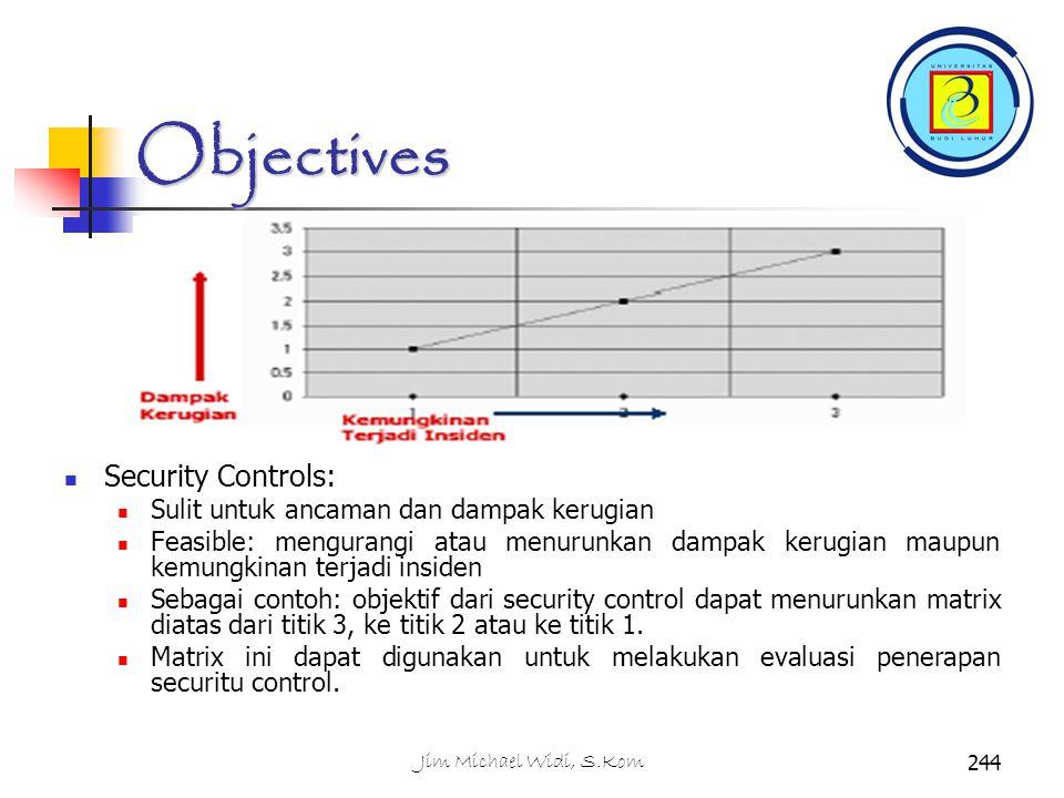 Objectives Security Controls: Sulit untuk ancaman dan dampak kerugian Feasible: mengurangi atau menurunkan dampak kerugian maupun kemungkinan terjadi insiden Sebagai contoh: objektif dari security control dapat menurunkan matrix diatas dari titik 3, ke titik 2 atau ke titik 1.