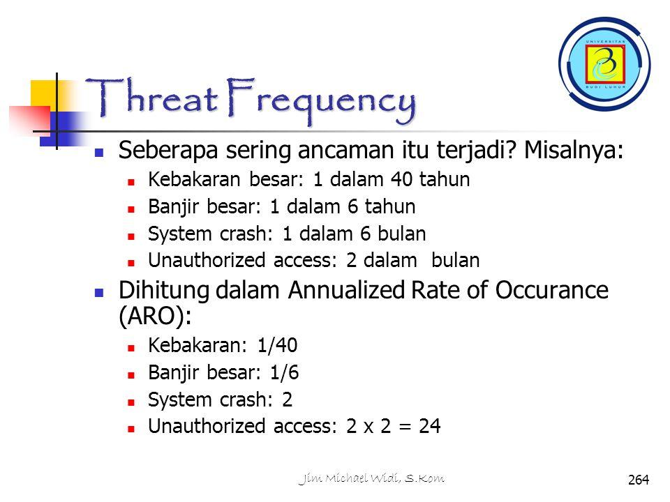 Threat Frequency Seberapa sering ancaman itu terjadi.