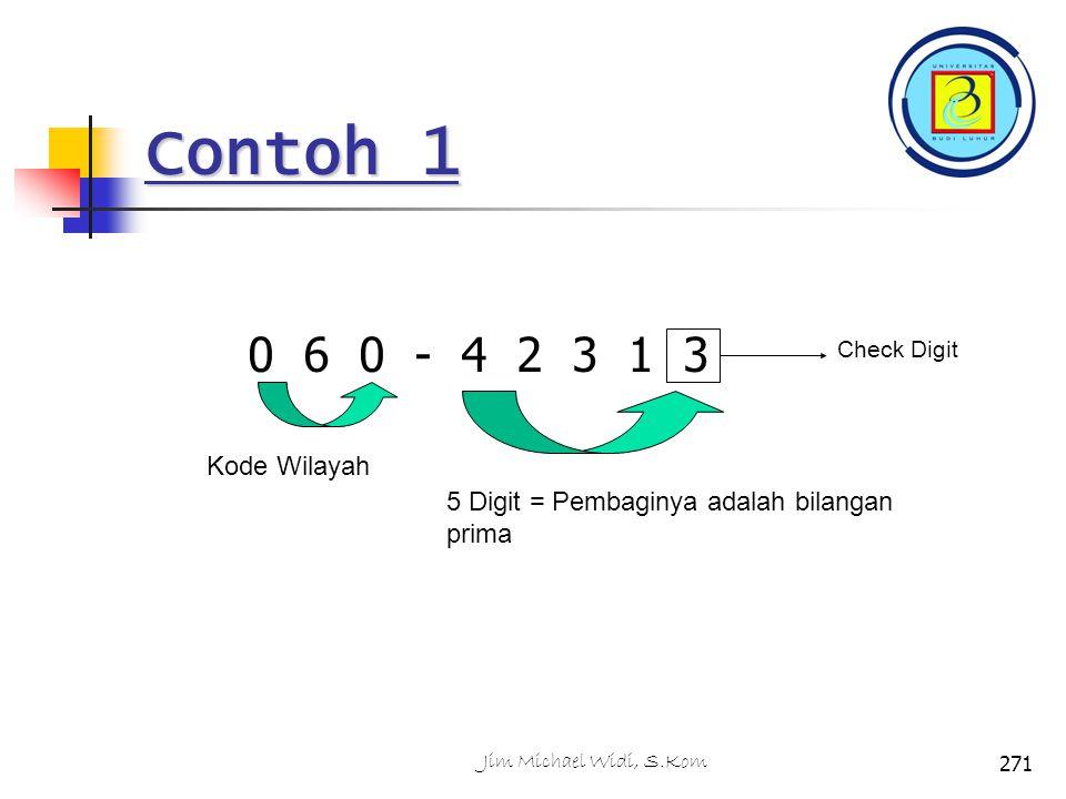 Contoh 1 0 6 0 - 4 2 3 1 3 5 Digit = Pembaginya adalah bilangan prima Check Digit Kode Wilayah 271Jim Michael Widi, S.Kom