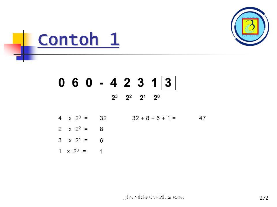 Contoh 1 0 6 0 - 4 2 3 1 3 2 3 2 2 2 1 2 0 4x 2 3 = 2x 2 2 = 3x 2 1 = 1 x 2 0 = 32 8 6 1 32 + 8 + 6 + 1 =47 272Jim Michael Widi, S.Kom