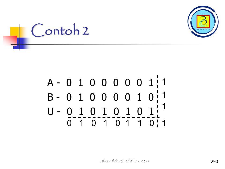Contoh 2 A - 0 1 0 0 0 0 0 1 B - 0 1 0 0 0 0 1 0 U - 0 1 0 1 0 1 0 1 0 1 0 1 0 1 1 0 1 1 1 1 290Jim Michael Widi, S.Kom