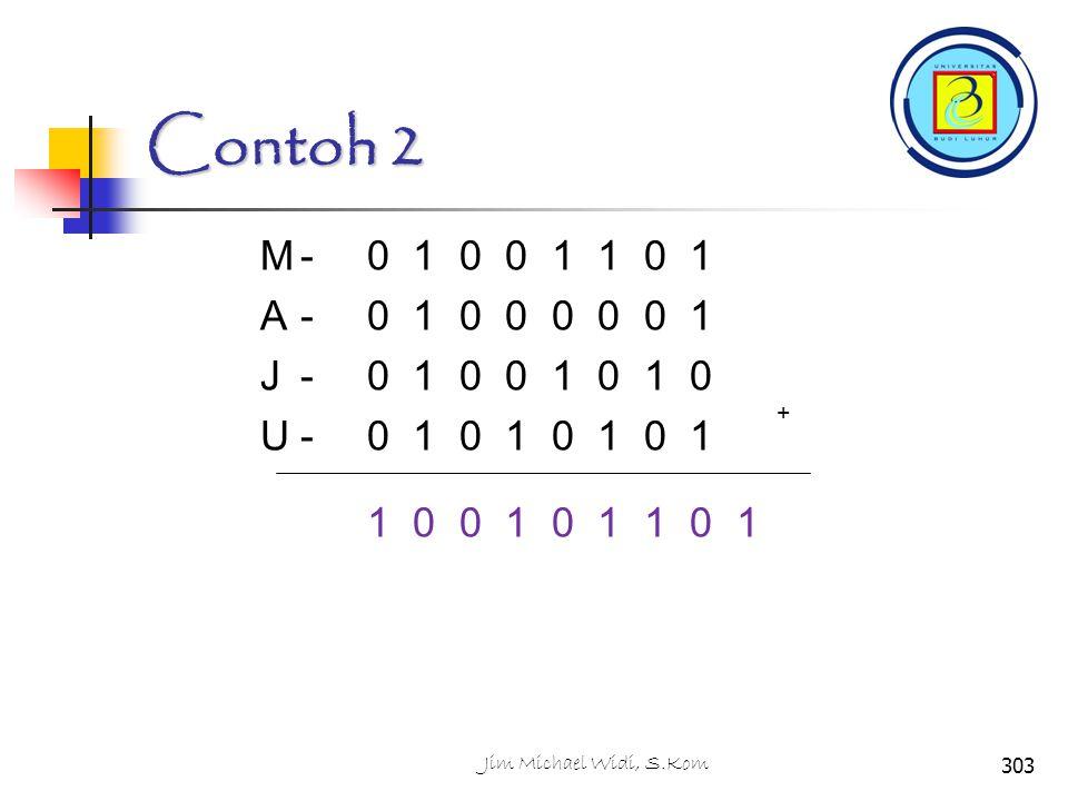 Contoh 2 M-0 1 0 0 1 1 0 1 A-0 1 0 0 0 0 0 1 J-0 1 0 0 1 0 1 0 U-0 1 0 1 0 1 0 1 + 1 0 0 1 0 1 1 0 1 303Jim Michael Widi, S.Kom