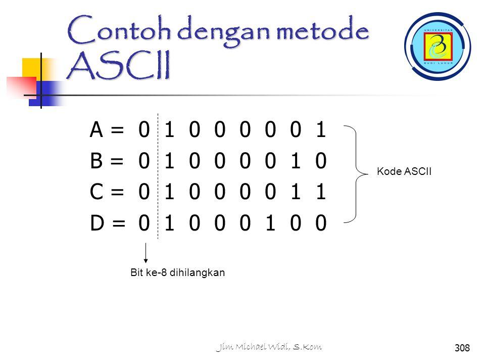 Contoh dengan metode ASCII A = 0 1 0 0 0 0 0 1 B =0 1 0 0 0 0 1 0 C = 0 1 0 0 0 0 1 1 D = 0 1 0 0 0 1 0 0 Kode ASCII Bit ke-8 dihilangkan 308Jim Michael Widi, S.Kom