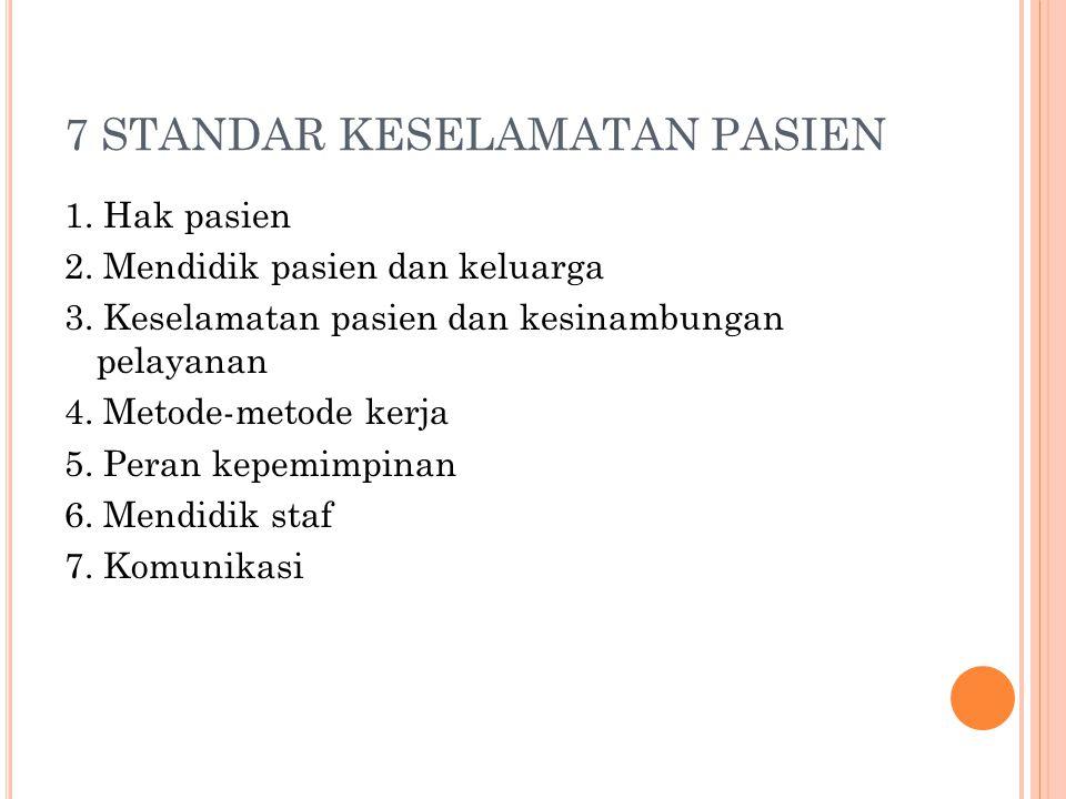 7 STANDAR KESELAMATAN PASIEN 1.Hak pasien 2. Mendidik pasien dan keluarga 3.