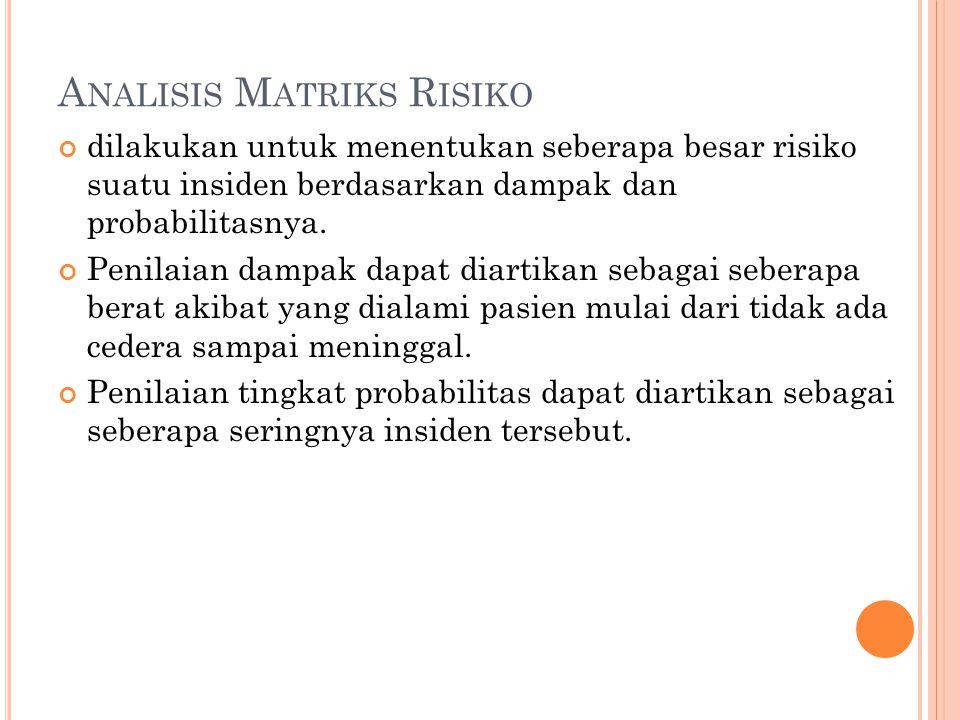 A NALISIS M ATRIKS R ISIKO dilakukan untuk menentukan seberapa besar risiko suatu insiden berdasarkan dampak dan probabilitasnya.