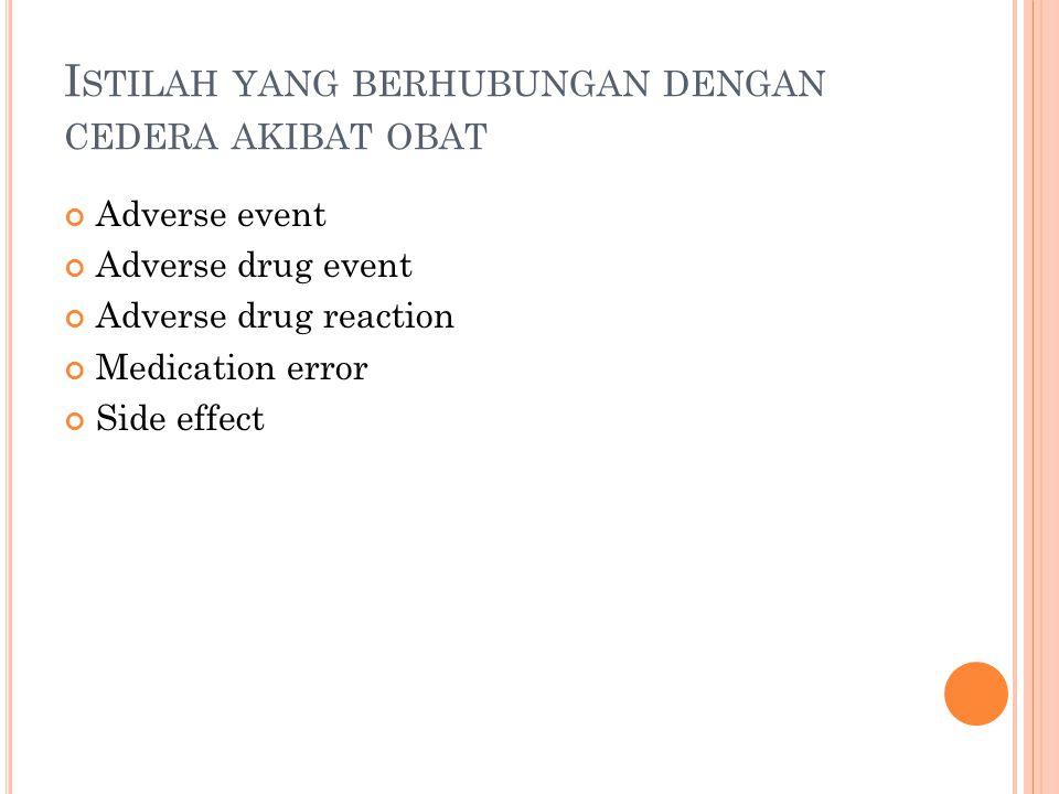 I STILAH YANG BERHUBUNGAN DENGAN CEDERA AKIBAT OBAT Adverse event Adverse drug event Adverse drug reaction Medication error Side effect