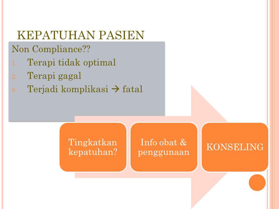 KEPATUHAN PASIEN Non Compliance?.1. Terapi tidak optimal 2.