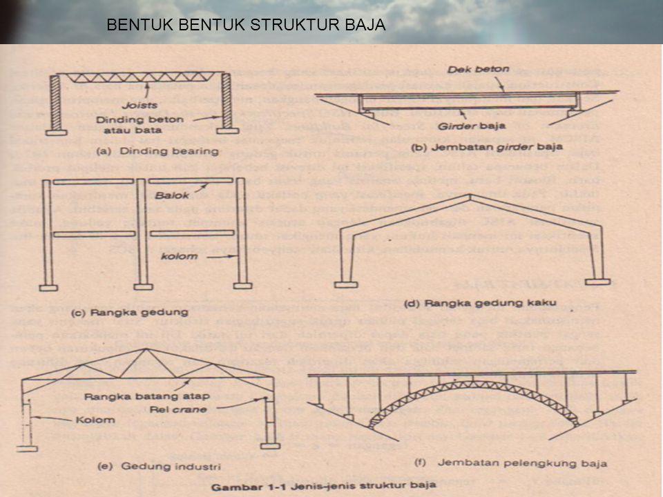 SIFAT UTAMA BAJA Sifat Mekanis yang penting dari baja diperoleh dari uji tarik Perumusan Teg.
