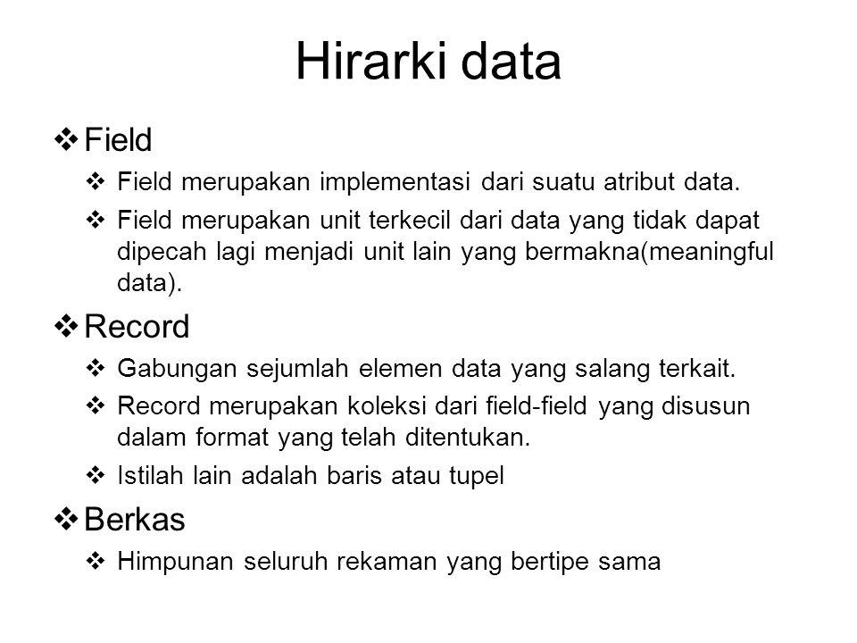 Mengapa mempelajari database Perpindahan dari komputasi ke informasi Himpunan elemen data semakin banyak dan beragam