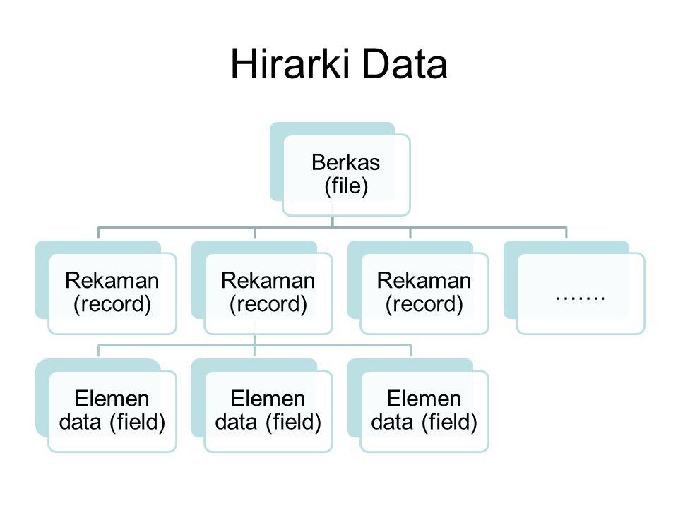Hirarki data  Field  Field merupakan implementasi dari suatu atribut data.  Field merupakan unit terkecil dari data yang tidak dapat dipecah lagi m