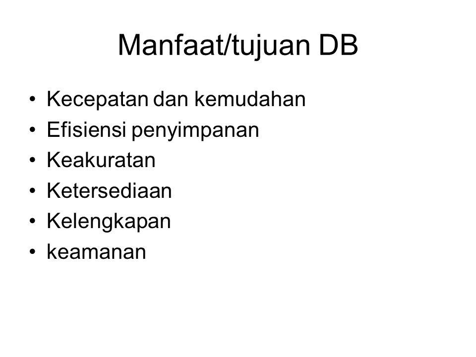 Hirarki Data Berkas (file) Rekaman (record) Elemen data (field) Rekaman (record) …….