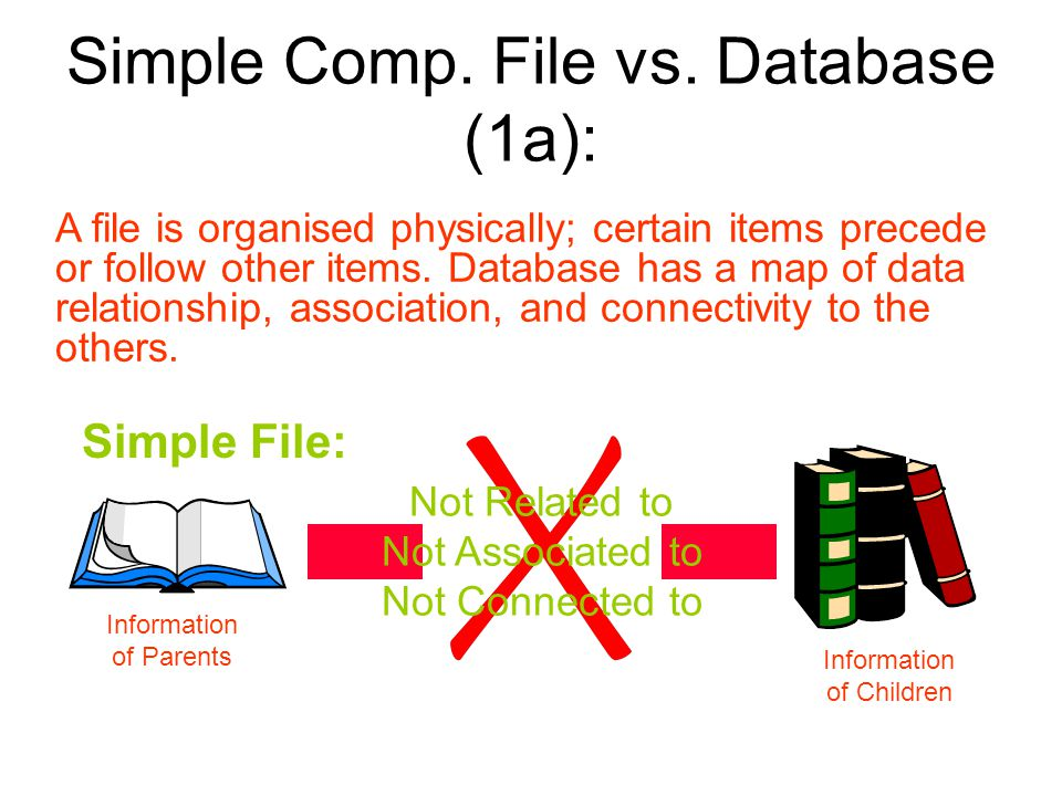 A database is a collection of information -- but so is a simple computer file.