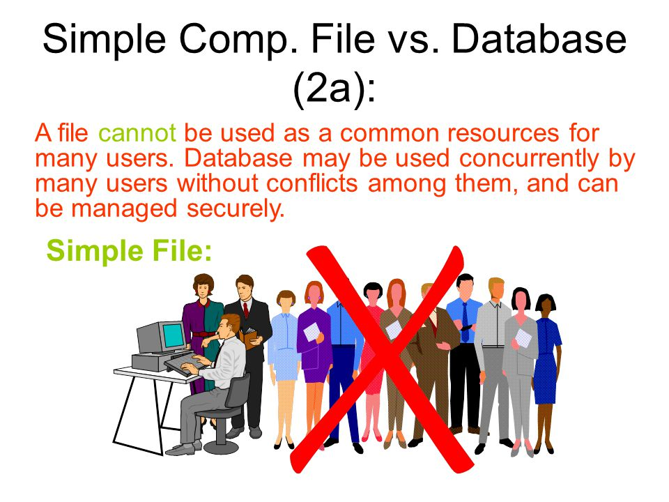A file is organised physically; certain items precede or follow other items.