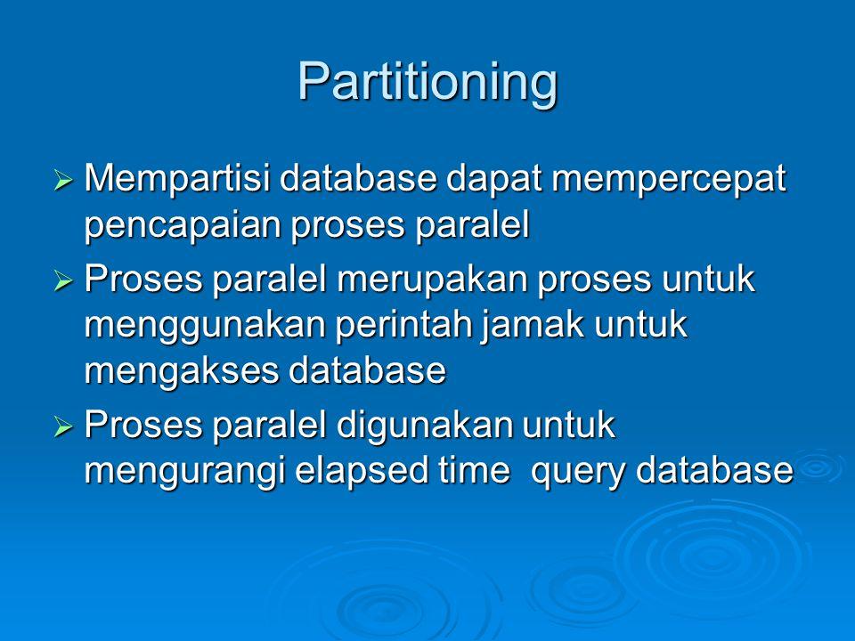 Free Space  Terkadang disebut dengan Fill Factor  Merupakan ruang kosong yang disediakan untuk menambah data baru  Parameter yang biasa digunakan adalah PCTFREE dan FREEPAGE  Tugas DBA adalah memastikan jumlah ruang kosong yang tepat untuk setiap tabel