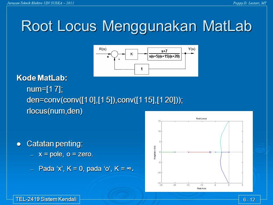Jurusan Teknik Elektro UIN SUSKA – 2011Poppy D. Lestari, MT TEL-2419 Sistem Kendali 6 - 12 Root Locus Menggunakan MatLab Kode MatLab: num=[1 7]; den=c