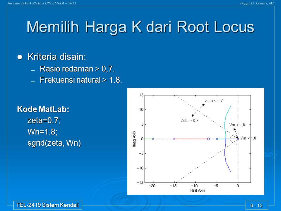 Jurusan Teknik Elektro UIN SUSKA – 2011Poppy D. Lestari, MT TEL-2419 Sistem Kendali 6 - 13 Memilih Harga K dari Root Locus Kriteria disain: Kriteria d