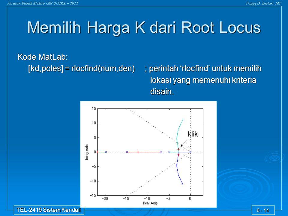 Jurusan Teknik Elektro UIN SUSKA – 2011Poppy D. Lestari, MT TEL-2419 Sistem Kendali 6 - 14 Memilih Harga K dari Root Locus Kode MatLab: [kd,poles] = r