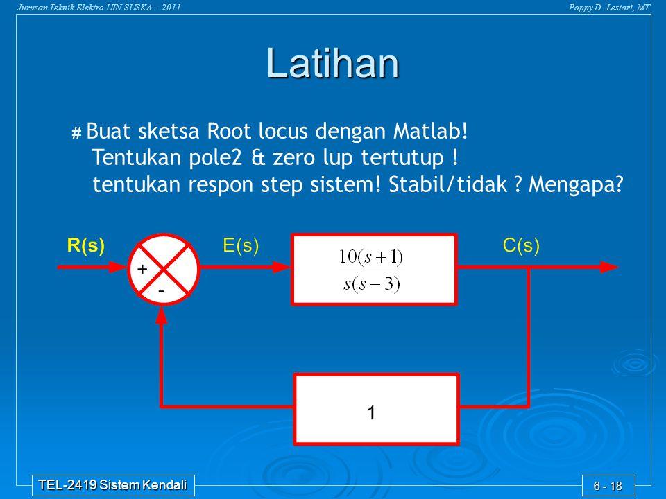 Jurusan Teknik Elektro UIN SUSKA – 2011Poppy D. Lestari, MT TEL-2419 Sistem Kendali 6 - 18 Latihan # Buat sketsa Root locus dengan Matlab! Tentukan po