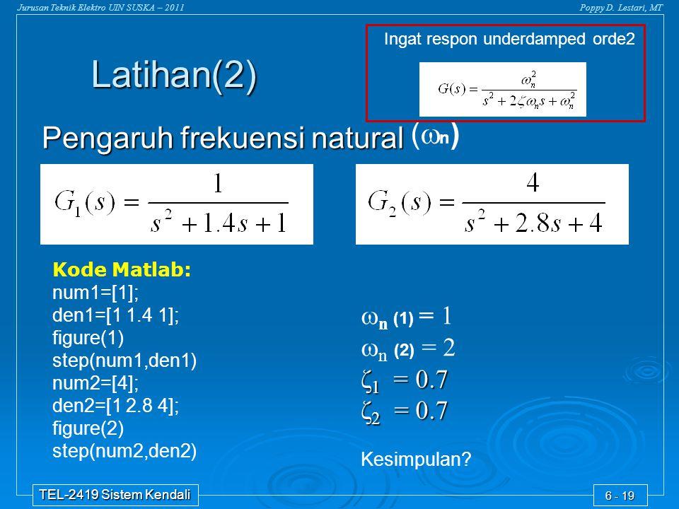 Jurusan Teknik Elektro UIN SUSKA – 2011Poppy D. Lestari, MT TEL-2419 Sistem Kendali 6 - 19 Latihan(2) Pengaruh frekuensi natural Kode Matlab: num1=[1]