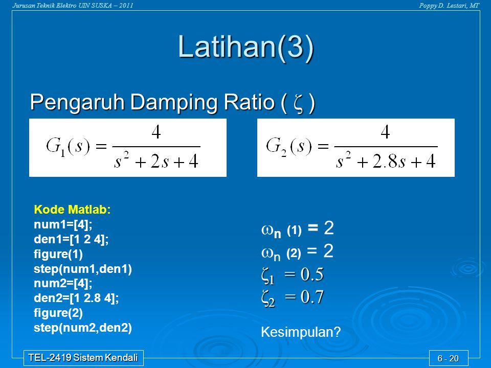 Jurusan Teknik Elektro UIN SUSKA – 2011Poppy D. Lestari, MT TEL-2419 Sistem Kendali 6 - 20 Latihan(3) Pengaruh Damping Ratio ( ζ ) Kode Matlab: num1=[
