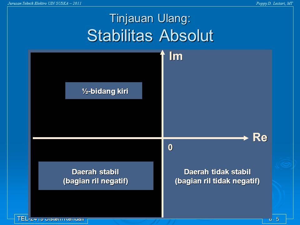 Jurusan Teknik Elektro UIN SUSKA – 2011Poppy D. Lestari, MT TEL-2419 Sistem Kendali 6 - 5 Tinjauan Ulang: Stabilitas Absolut ½-bidang kiri Daerah stab
