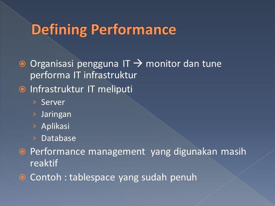  Komponen kedua dari performance management  Monitoring  dapat menghasilkan ribuan laporan masalah  Hasil monitoring tidak dapat digunakan untuk mengambil keputusan  Analisa  diperlukan untuk mencari penyebab utama dan cara mengatasi masalah  Hanya dapat dilakukan oleh tenaga ahli, seperti DBA