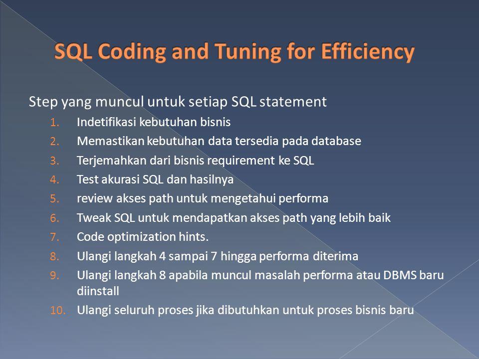 Step yang muncul untuk setiap SQL statement 1. Indetifikasi kebutuhan bisnis 2.