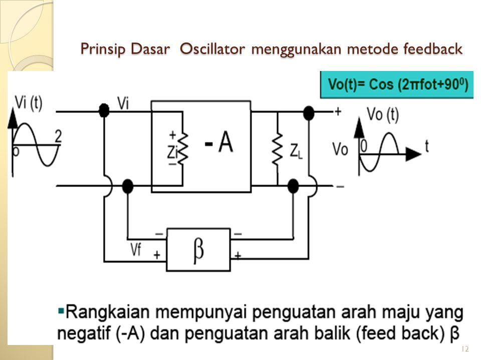 12 Prinsip Dasar Oscillator menggunakan metode feedback
