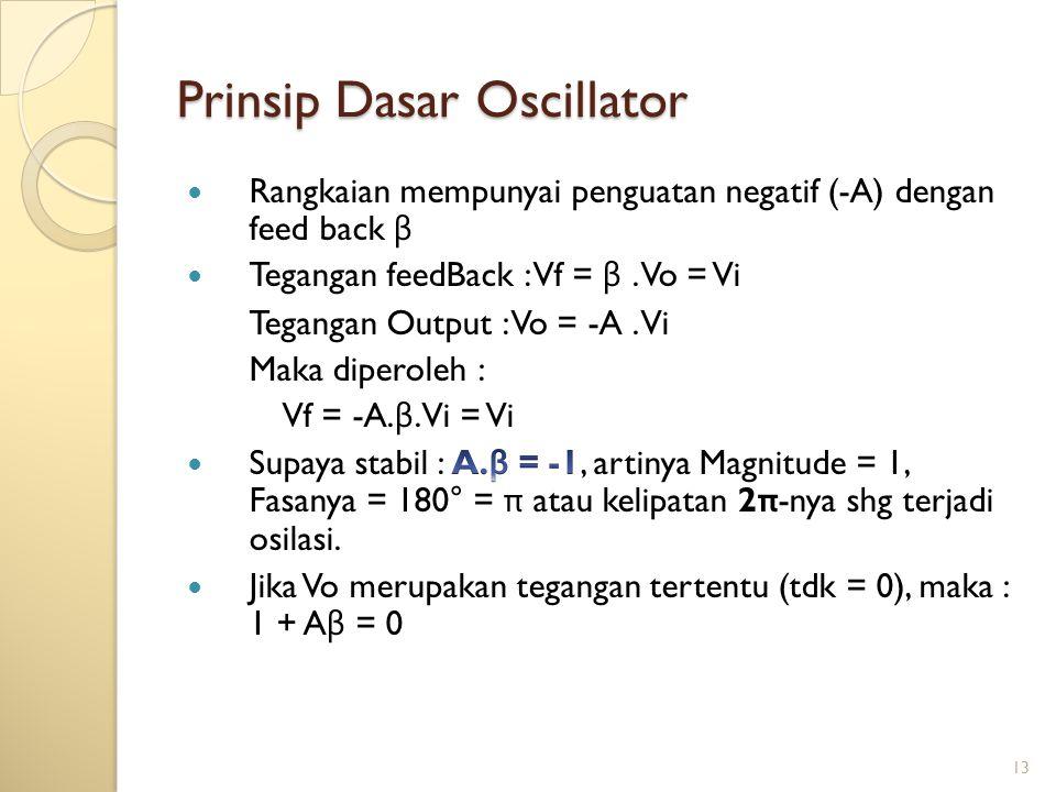 13 Prinsip Dasar Oscillator