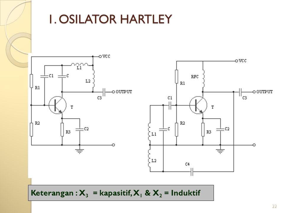 22 1. OSILATOR HARTLEY Keterangan : X 3 = kapasitif, X 1 & X 2 = Induktif