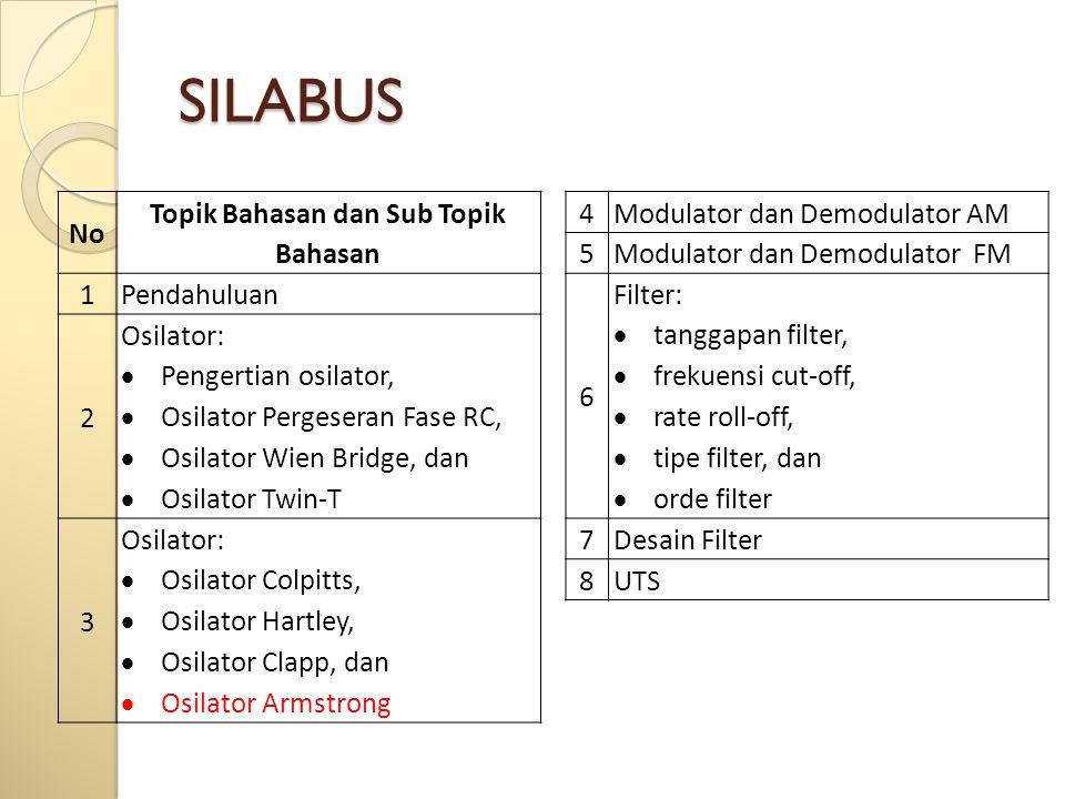 SILABUS 4Modulator dan Demodulator AM 5Modulator dan Demodulator FM 6 Filter:  tanggapan filter,  frekuensi cut-off,  rate roll-off,  tipe filter,