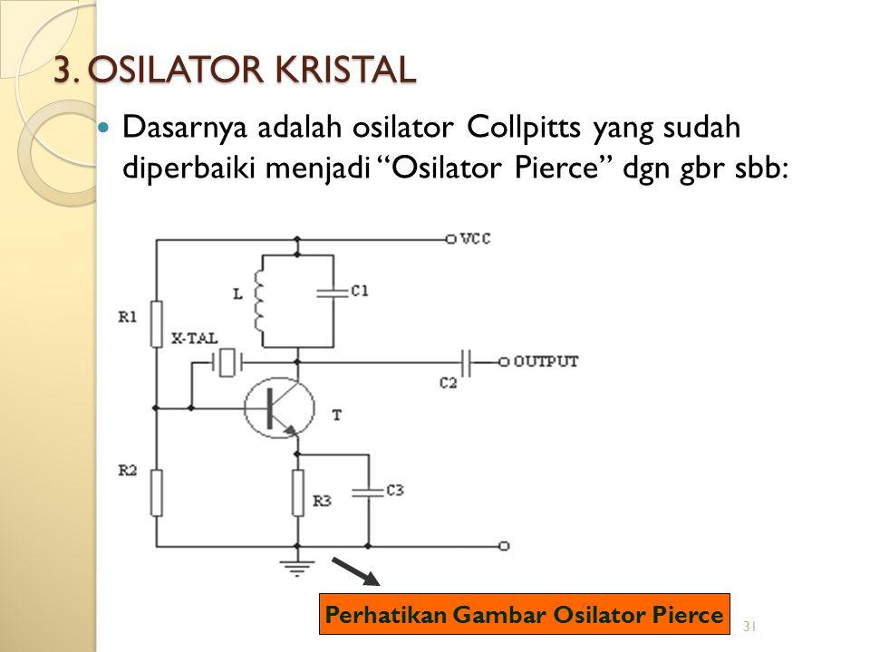 "31 3. OSILATOR KRISTAL Dasarnya adalah osilator Collpitts yang sudah diperbaiki menjadi ""Osilator Pierce"" dgn gbr sbb: Perhatikan Gambar Osilator Pier"