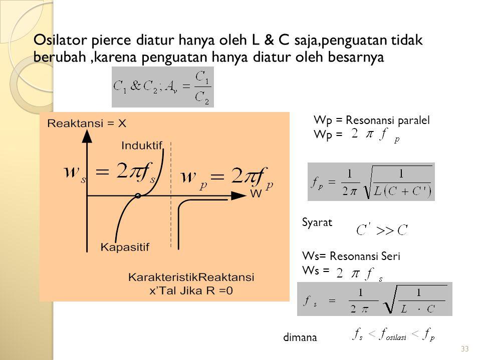 33 Osilator pierce diatur hanya oleh L & C saja,penguatan tidak berubah,karena penguatan hanya diatur oleh besarnya Wp = Resonansi paralel Wp = Syarat Ws= Resonansi Seri Ws = dimana