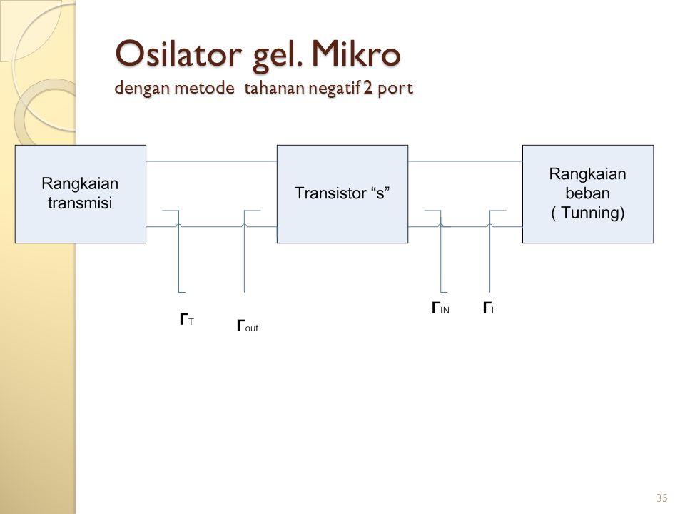 35 Osilator gel. Mikro dengan metode tahanan negatif 2 port