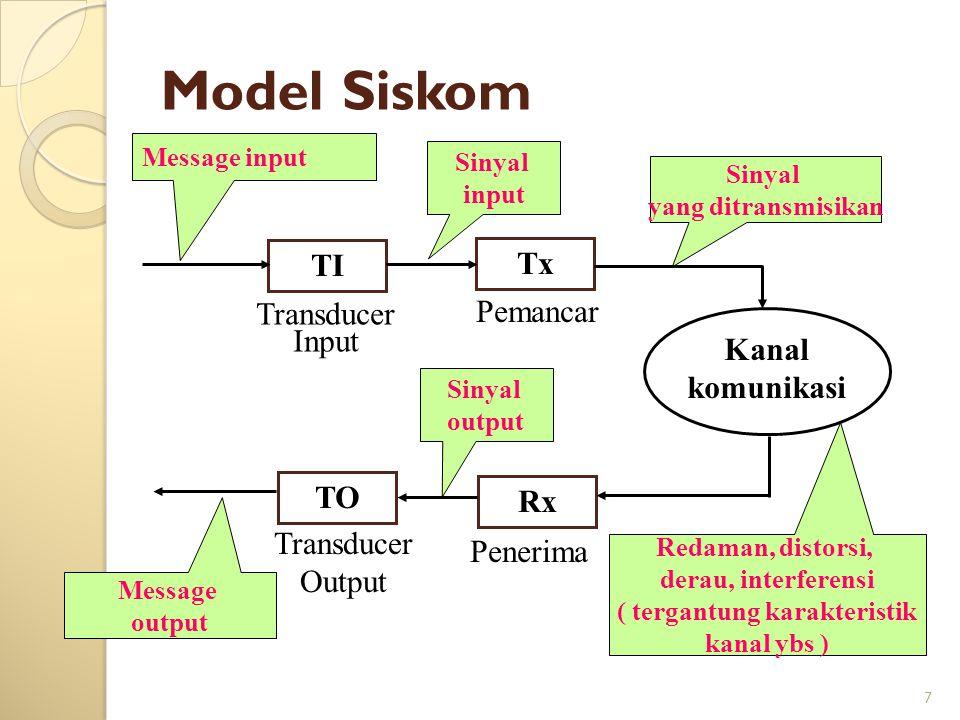 7 Model Siskom TI Tx Rx TO Kanal komunikasi Message input Sinyal input Sinyal yang ditransmisikan Transducer Input Pemancar Message output Transducer Output Penerima Redaman, distorsi, derau, interferensi ( tergantung karakteristik kanal ybs ) Sinyal output