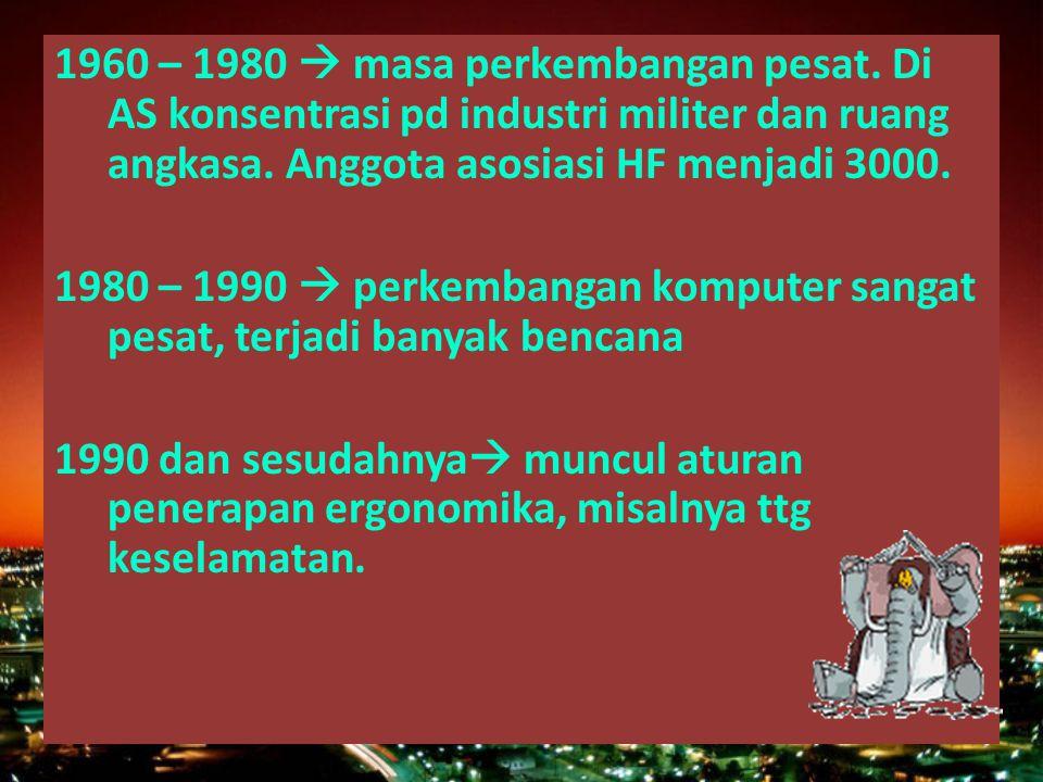 1960 – 1980  masa perkembangan pesat. Di AS konsentrasi pd industri militer dan ruang angkasa. Anggota asosiasi HF menjadi 3000. 1980 – 1990  perkem