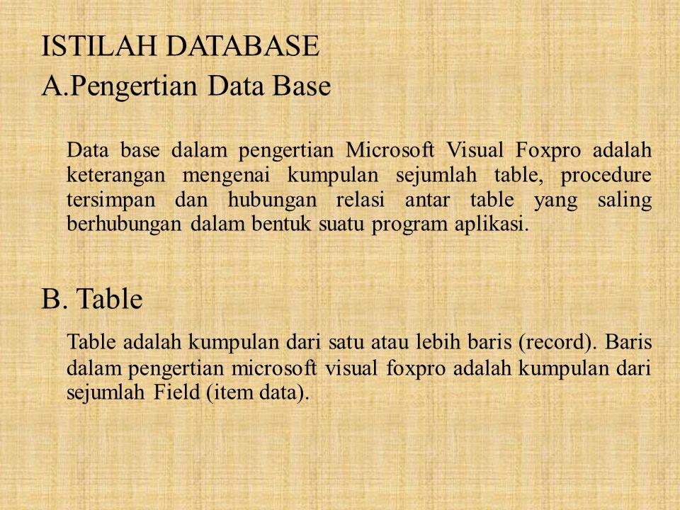 ISTILAH DATABASE A.Pengertian Data Base Data base dalam pengertian Microsoft Visual Foxpro adalah keterangan mengenai kumpulan sejumlah table, procedure tersimpan dan hubungan relasi antar table yang saling berhubungan dalam bentuk suatu program aplikasi.