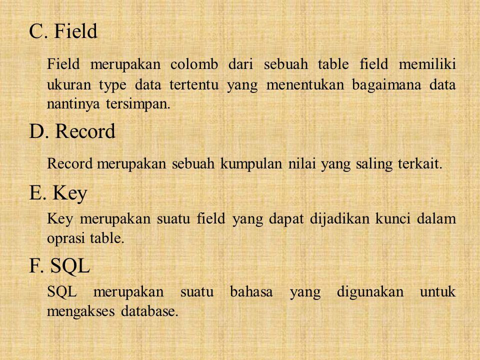 C. Field Field merupakan colomb dari sebuah table field memiliki ukuran type data tertentu yang menentukan bagaimana data nantinya tersimpan. D. Recor