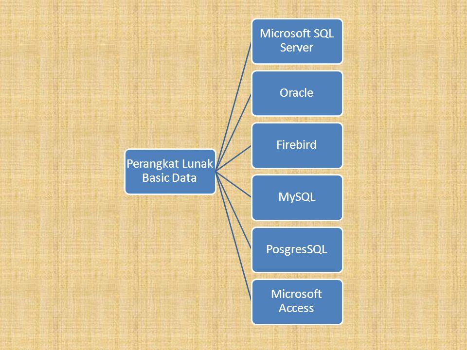 Perangkat Lunak Basic Data Microsoft SQL Server OracleFirebirdMySQLPosgresSQL Microsoft Access