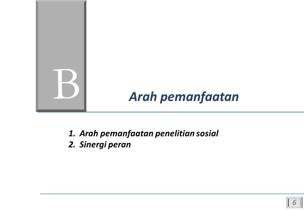 B Arah pemanfaatan 1.Arah pemanfaatan penelitian sosial 2.Sinergi peran 6