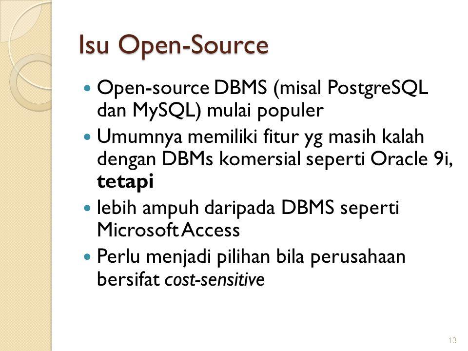 Isu Open-Source Open-source DBMS (misal PostgreSQL dan MySQL) mulai populer Umumnya memiliki fitur yg masih kalah dengan DBMs komersial seperti Oracle