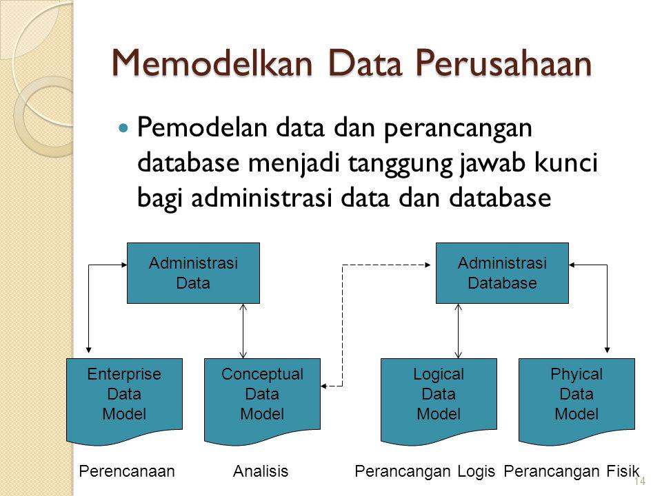 Memodelkan Data Perusahaan Pemodelan data dan perancangan database menjadi tanggung jawab kunci bagi administrasi data dan database Administrasi Data